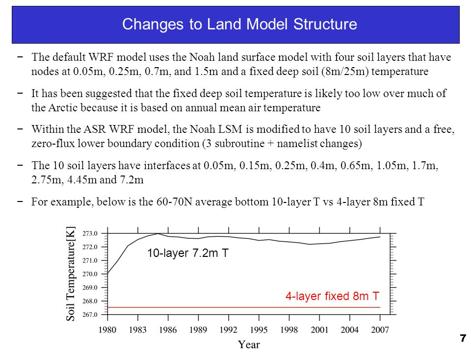 8 Changes to Land Model Structure −Difference between lowest layer (7.2m) temperature [K] after a 28 year simulation and the assumed 8m deep soil temperature in standard WRF −Most of the Arctic region is much warmer in the 10-layer zero-flux model −Implications for soil temperature/moisture related processes, e.g., permafrost prediction