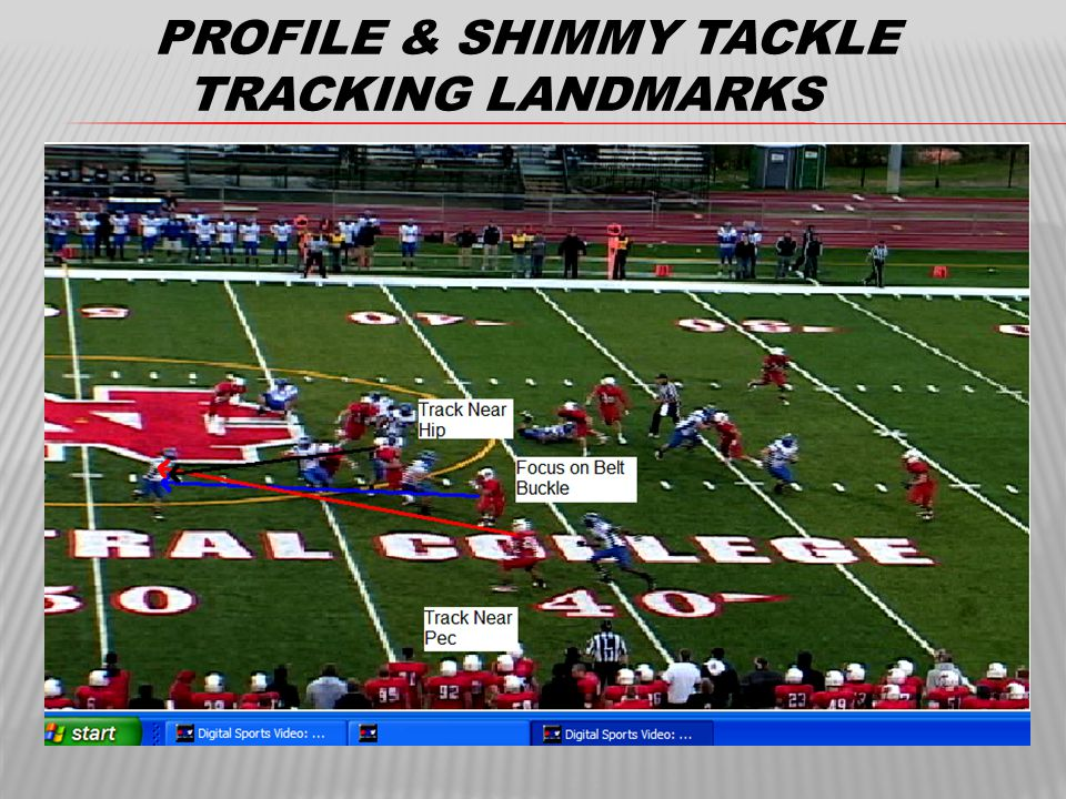 PROFILE & SHIMMY TACKLE TRACKING LANDMARKS