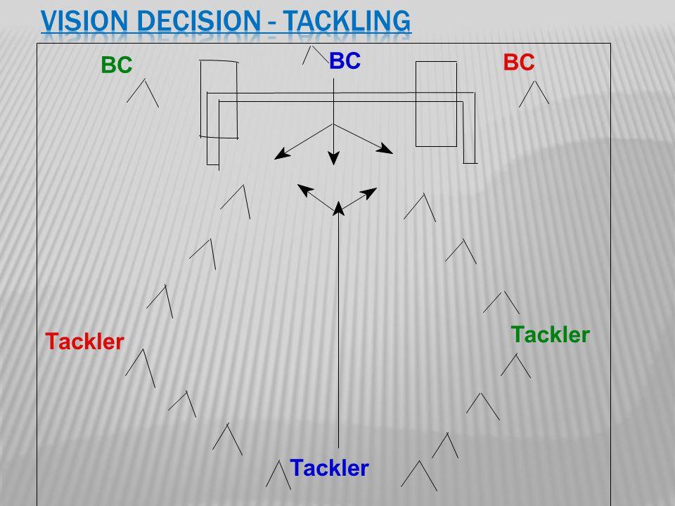 BC Tackler BC Tackler