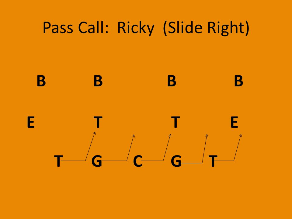 Pass Call: Ricky (Slide Right) T G C G T E T T E B B B B