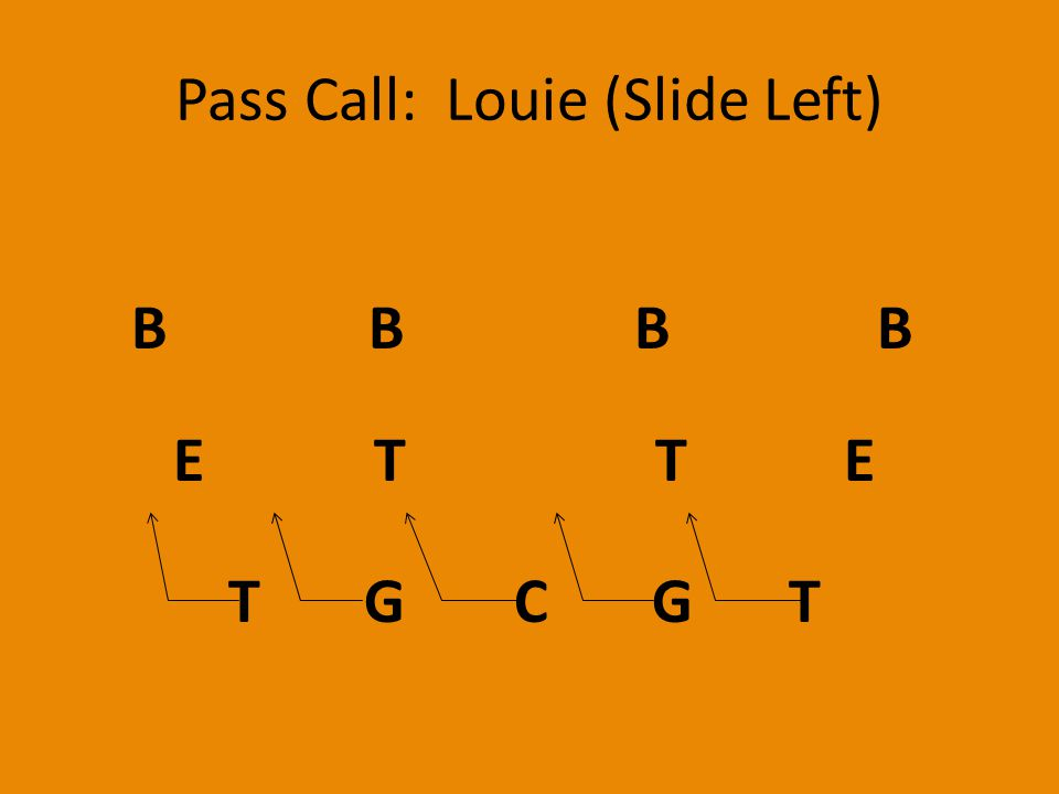 Pass Call: Louie (Slide Left) T G C G T E T T E B B B B