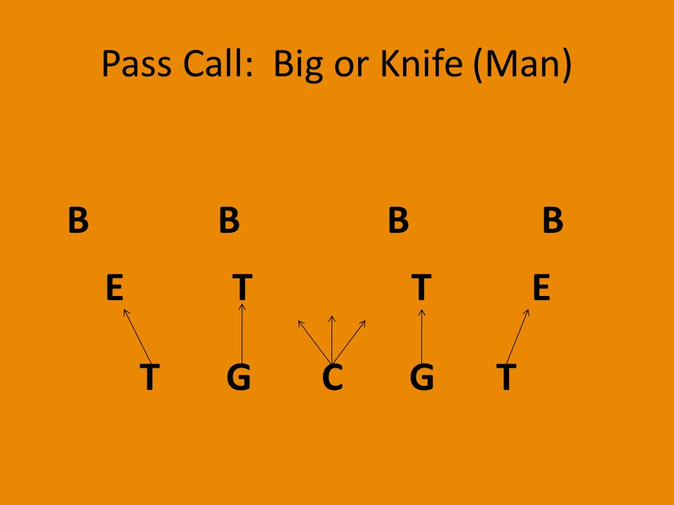 Pass Call: Big or Knife (Man) T G C G T E T T E B B B B