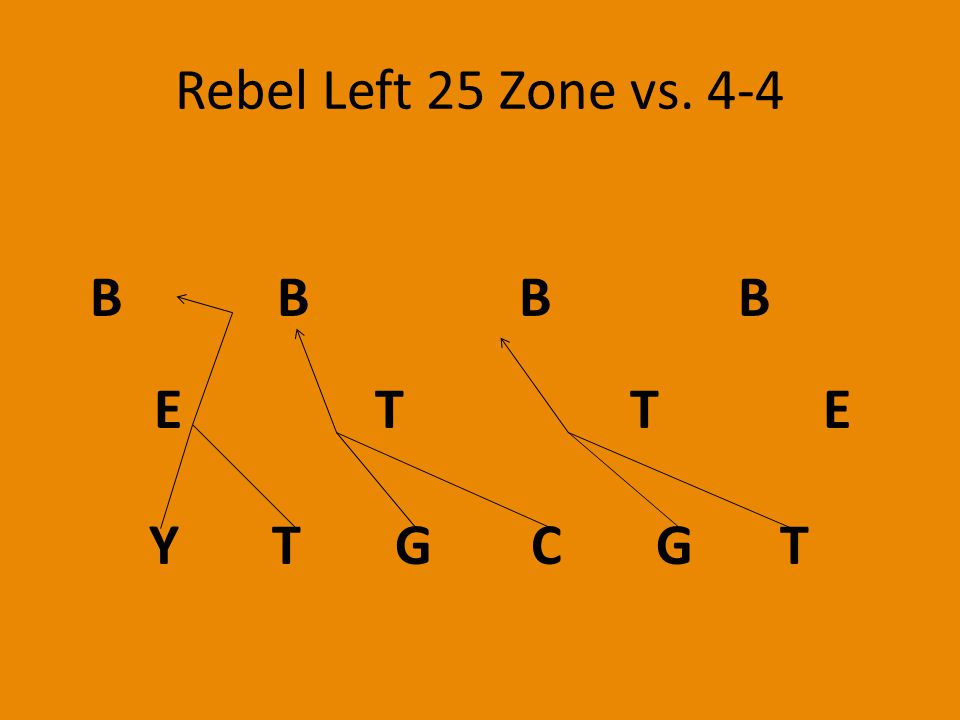 Rebel Left 25 Zone vs. 4-4 Y T G C G T E T T E B B B B