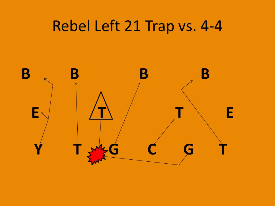 Rebel Left 21 Trap vs. 4-4 Y T G C G T E T T E B B