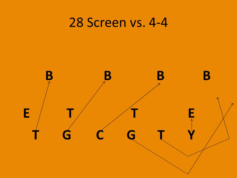 28 Screen vs. 4-4 T G C G T Y E T T E B B B B