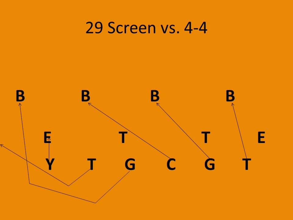 29 Screen vs. 4-4 Y T G C G T E T T E B B B B