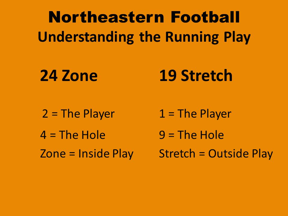 Northeastern Football Understanding the Passing Play When you hear: SCAT – BIG (If you are covered by a down linemen or blitzing linebacker, you must block them.) QUICK PASS – KNIFE (Cut) SCREEN – Knife or Big and Release HOUSTON or BALTIMORE – Hot route call - Knife Any pro-teams or numbered plays, the formation will give you the direction to slide: Gun Shoot Right Panthers – Ricky (Slide Right) Trio Left Steelers – Louie (Slide Left) Rebel Right 4-3 (Slide Right) Shoot Left SCAT – Big (Man)