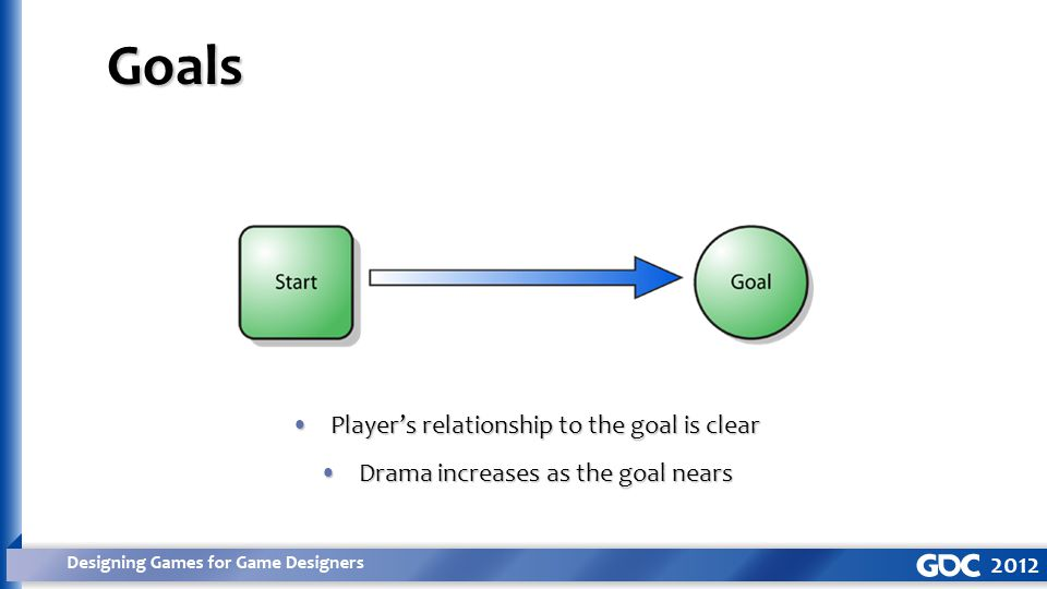 Player's relationship to the goal is clearPlayer's relationship to the goal is clear Drama increases as the goal nearsDrama increases as the goal nears Goals