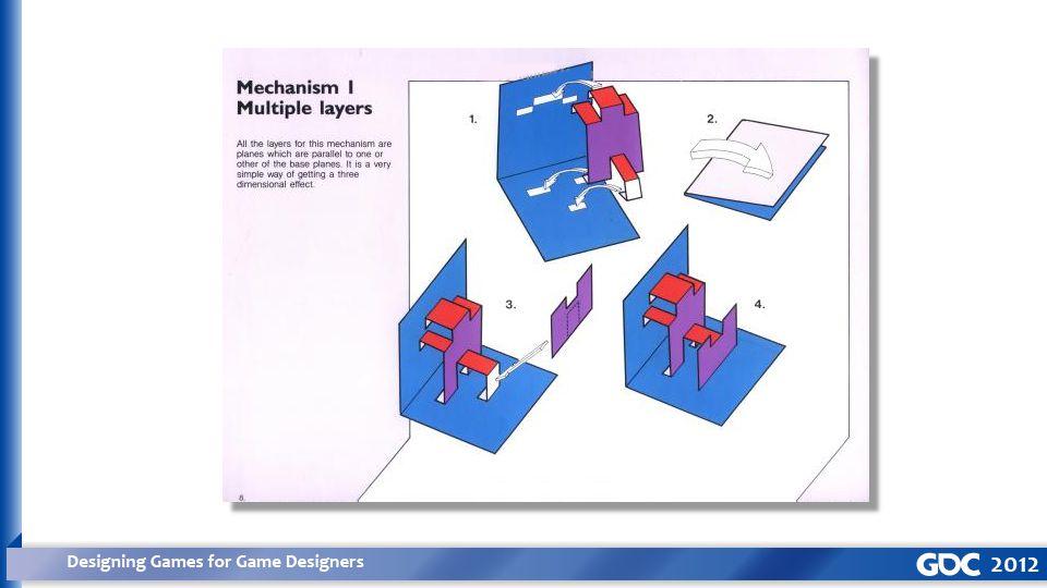 Fundamentals of Game Design