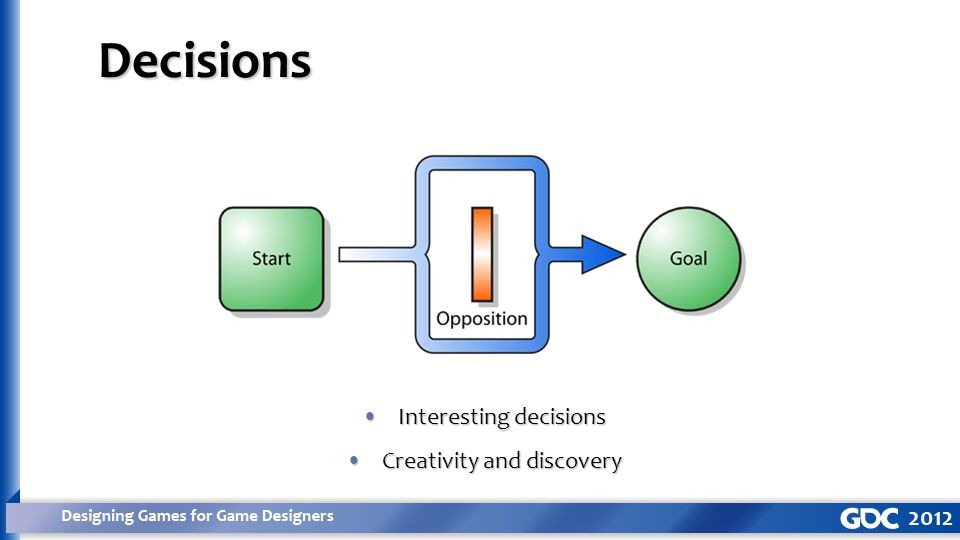 Decisions Interesting decisionsInteresting decisions Creativity and discoveryCreativity and discovery