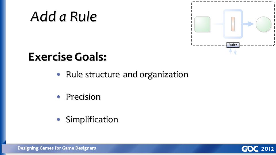 Exercise Goals: Rule structure and organizationRule structure and organization PrecisionPrecision SimplificationSimplification Add a Rule