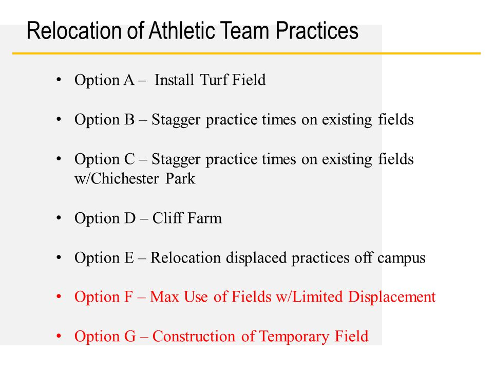 Date Relocation of Athletic Team Practices Option A – Install Turf Field Option B – Stagger practice times on existing fields Option C – Stagger practice times on existing fields w/Chichester Park Option D – Cliff Farm Option E – Relocation displaced practices off campus Option F – Max Use of Fields w/Limited Displacement Option G – Construction of Temporary Field