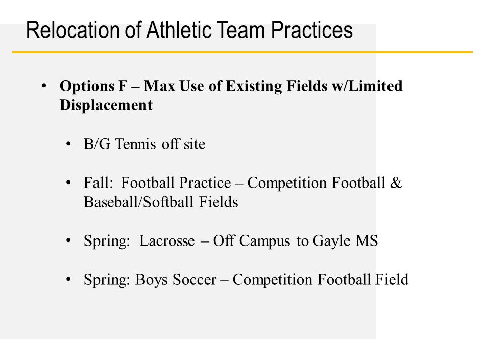 Date Relocation of Athletic Team Practices Options F – Max Use of Existing Fields w/Limited Displacement B/G Tennis off site Fall: Football Practice –