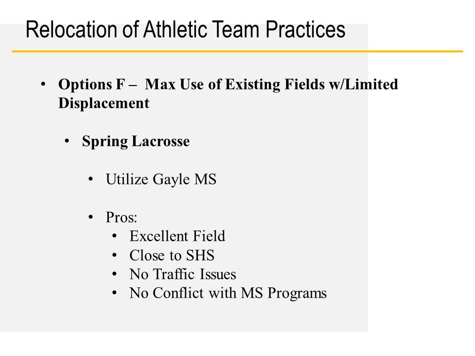 Date Relocation of Athletic Team Practices Options F – Max Use of Existing Fields w/Limited Displacement Spring Lacrosse Utilize Gayle MS Pros: Excellent Field Close to SHS No Traffic Issues No Conflict with MS Programs
