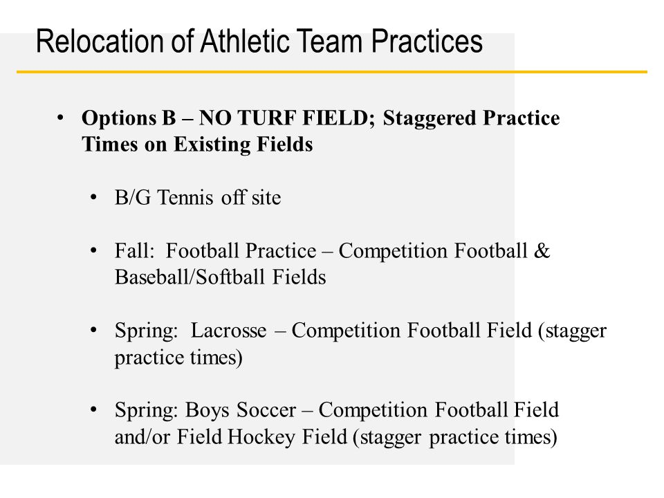 Date Relocation of Athletic Team Practices Options B – NO TURF FIELD; Staggered Practice Times on Existing Fields B/G Tennis off site Fall: Football P