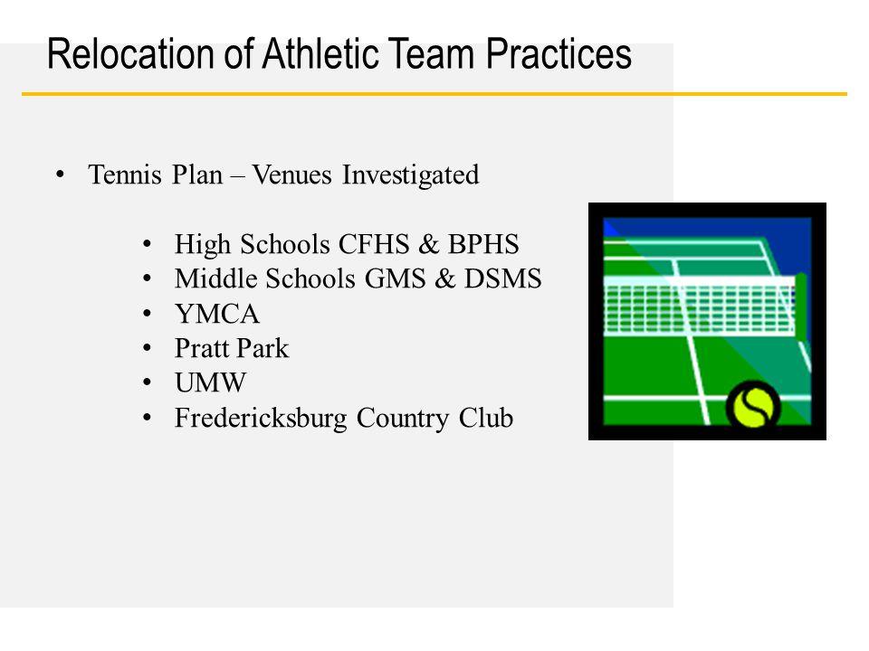 Date Relocation of Athletic Team Practices Tennis Plan – Venues Investigated High Schools CFHS & BPHS Middle Schools GMS & DSMS YMCA Pratt Park UMW Fr