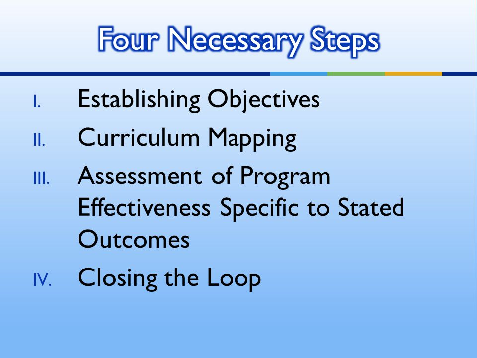 I. Establishing Objectives II. Curriculum Mapping III.