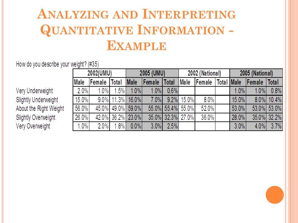 A NALYZING AND I NTERPRETING Q UANTITATIVE I NFORMATION - E XAMPLE