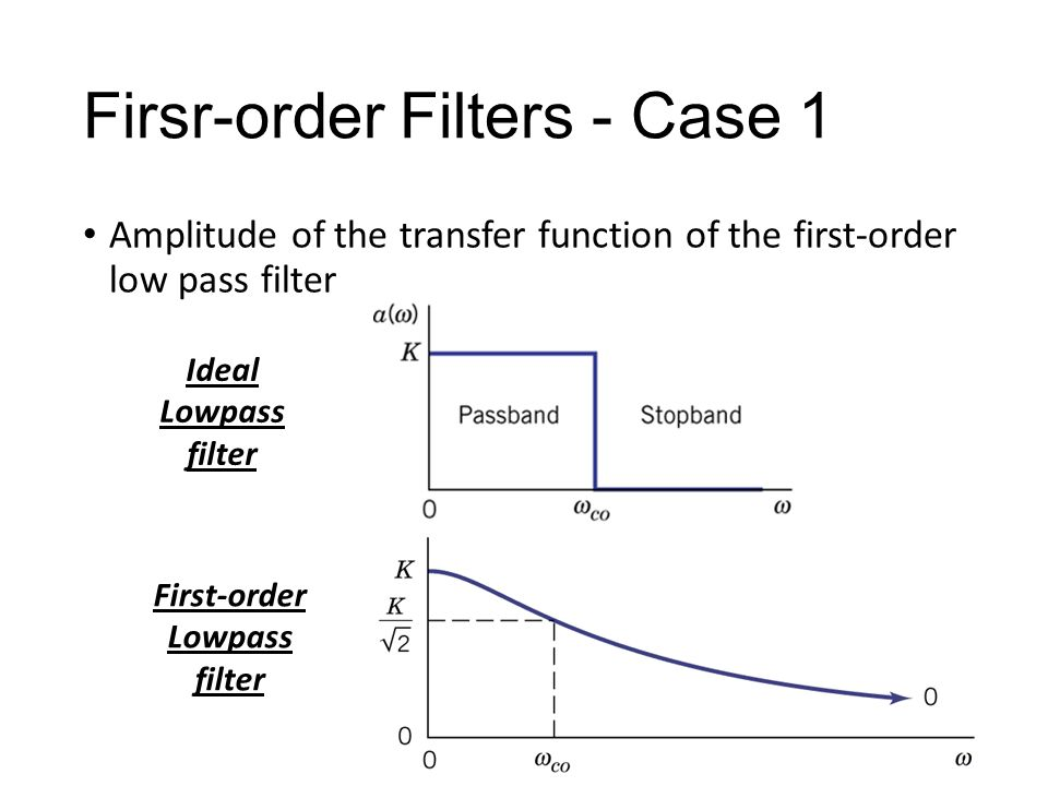 Firsr-order Filters - Case 1 Pole p is on the negative real axis Magnitude decrease Phase decrease As ω increases Lowpass filter