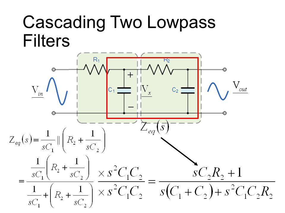 The first low pass filter is influenced by the second low pass filter!