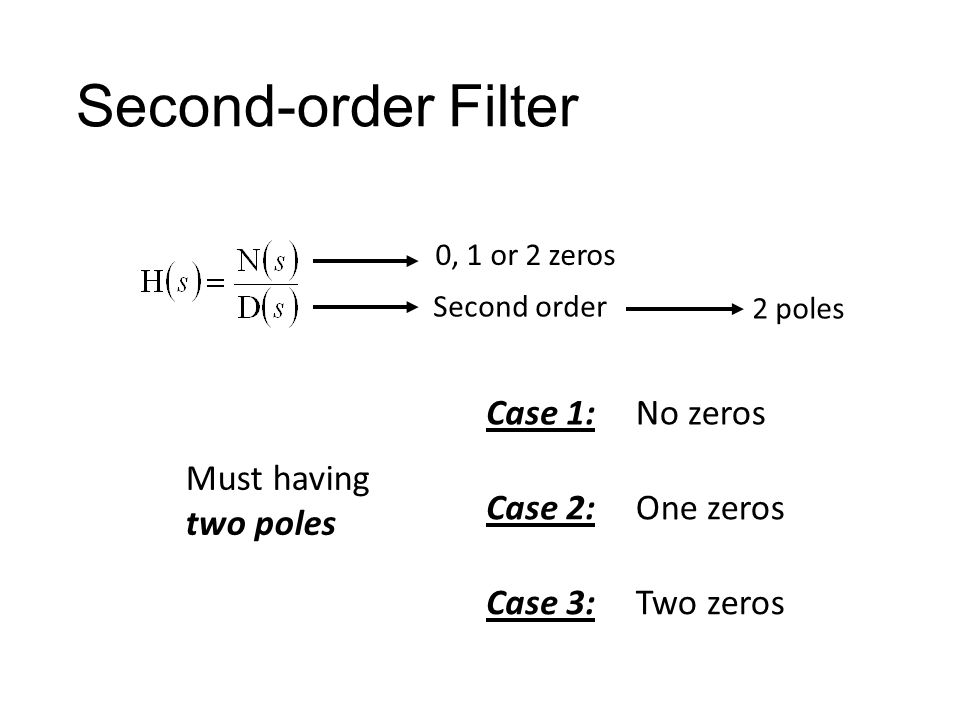 Second-order Filters