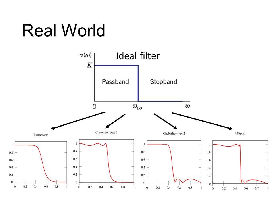 Case 2-2: 2 complex poles and 1 zero Second-order Filter – Case 2 Zero Two Complex Poles + -40dB +20dB