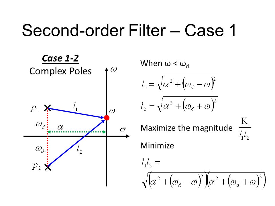 Second-order Filter – Case 1 Case 1-2 Complex Poles 1. Increase What will happen to magnitude? 2. Decrease 3. Increase, then decrease 4. Decrease, the