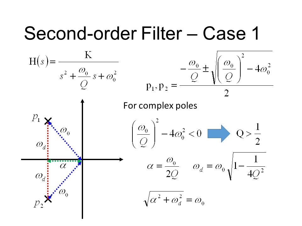 Second-order Filter – Case 1 Lead to maximum The maxima exists when Peaking Assume