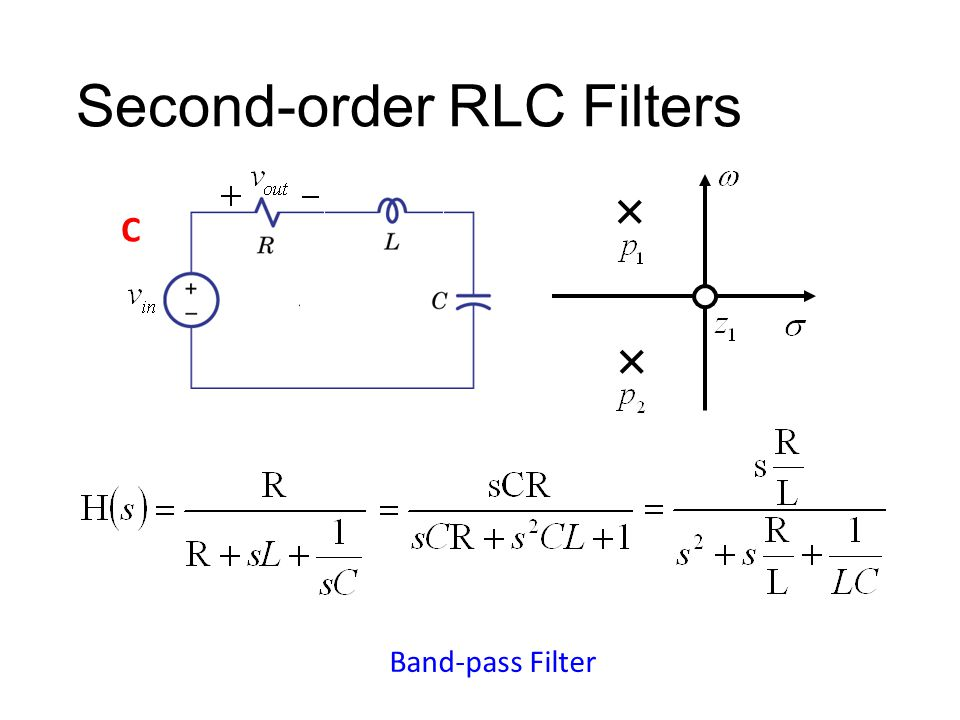 Second-order RLC Filters DC (O)DC (X)Infinity (X)Infinity (O) Low-pass Filter High-pass Filter A B
