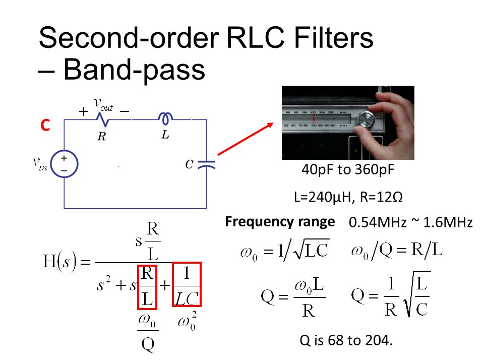 Second-order RLC Filters – Band-pass 40pF to 360pF L=240μH, R=12Ω Frequency range Center frequency: Max: 1.6MHz min: 0.54MHz C