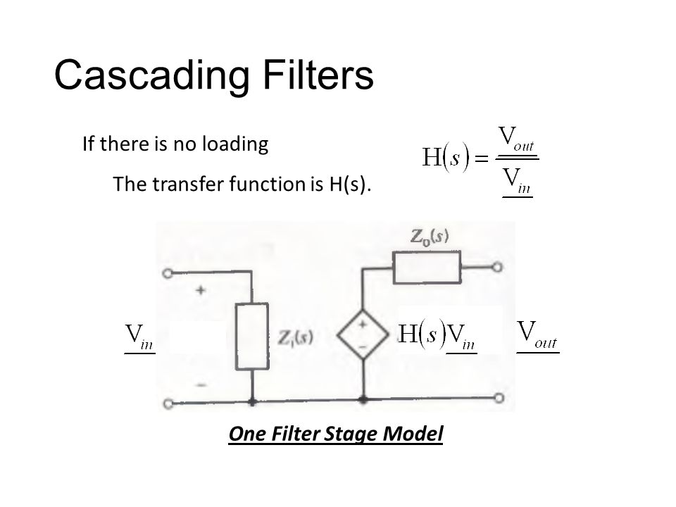 Loading The loading Z will change the transfer function of passive filters. The loading Z will NOT change the transfer function of the active filter.