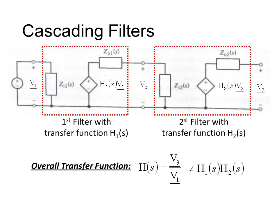 Cascading Filters One Filter Stage Model If there is no loading The transfer function is H(s).