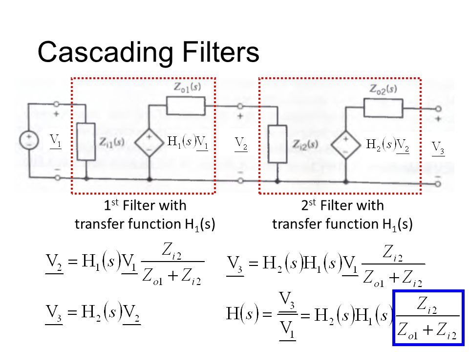 Cascading Filters 1 st Filter with transfer function H 1 (s) 2 st Filter with transfer function H 2 (s) Overall Transfer Function: