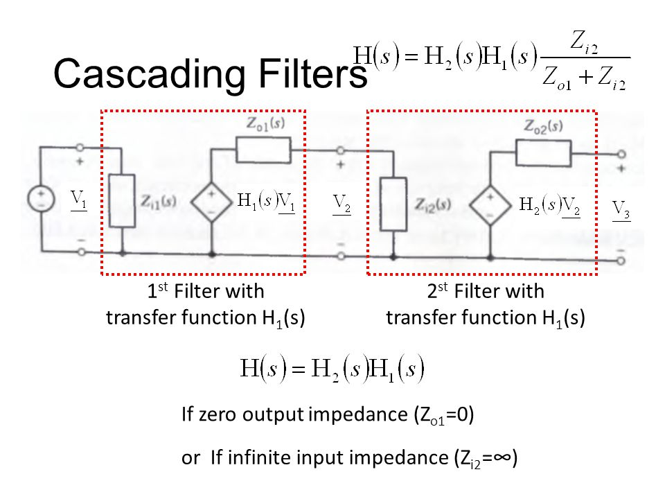 Cascading Filters 1 st Filter with transfer function H 1 (s) 2 st Filter with transfer function H 1 (s)