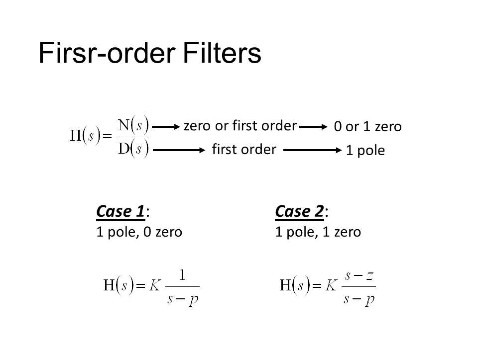 Second-order Filter – Case 1 Case 1-2 Complex Poles 1.