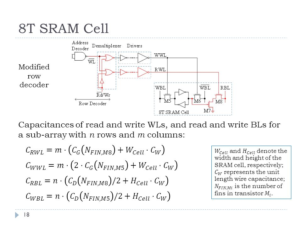 8T SRAM Cell 18 Capacitances of read and write WLs, and read and write BLs for a sub-array with n rows and m columns: Modified row decoder