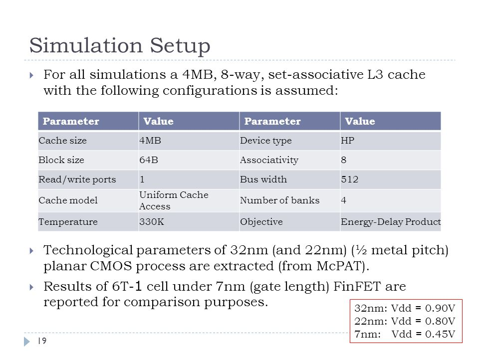 Simulation Setup 19  For all simulations a 4MB, 8-way, set-associative L3 cache with the following configurations is assumed:  Technological parameters of 32nm (and 22nm) (½ metal pitch) planar CMOS process are extracted (from McPAT).