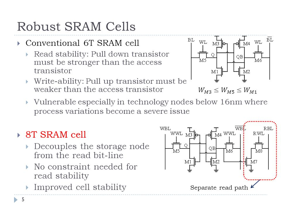 Robust SRAM Cells 5  Conventional 6T SRAM cell  Read stability: Pull down transistor must be stronger than the access transistor  Write-ability: Pull up transistor must be weaker than the access transistor  8T SRAM cell  Decouples the storage node from the read bit-line  No constraint needed for read stability  Improved cell stability  Vulnerable especially in technology nodes below 16nm where process variations become a severe issue Separate read path