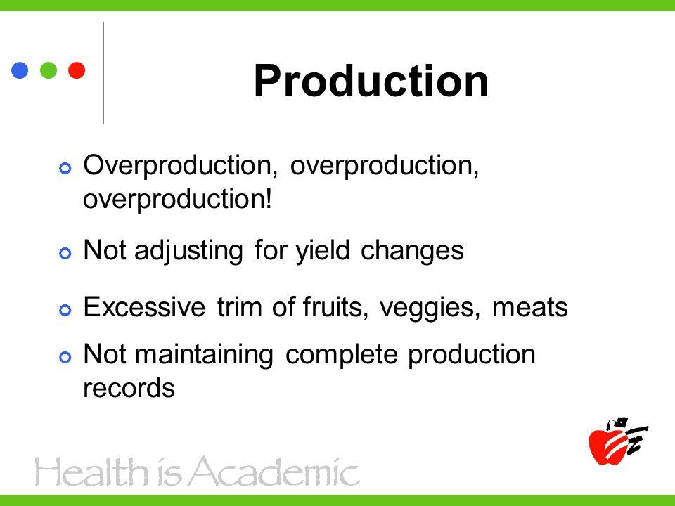 Production Overproduction, overproduction, overproduction.