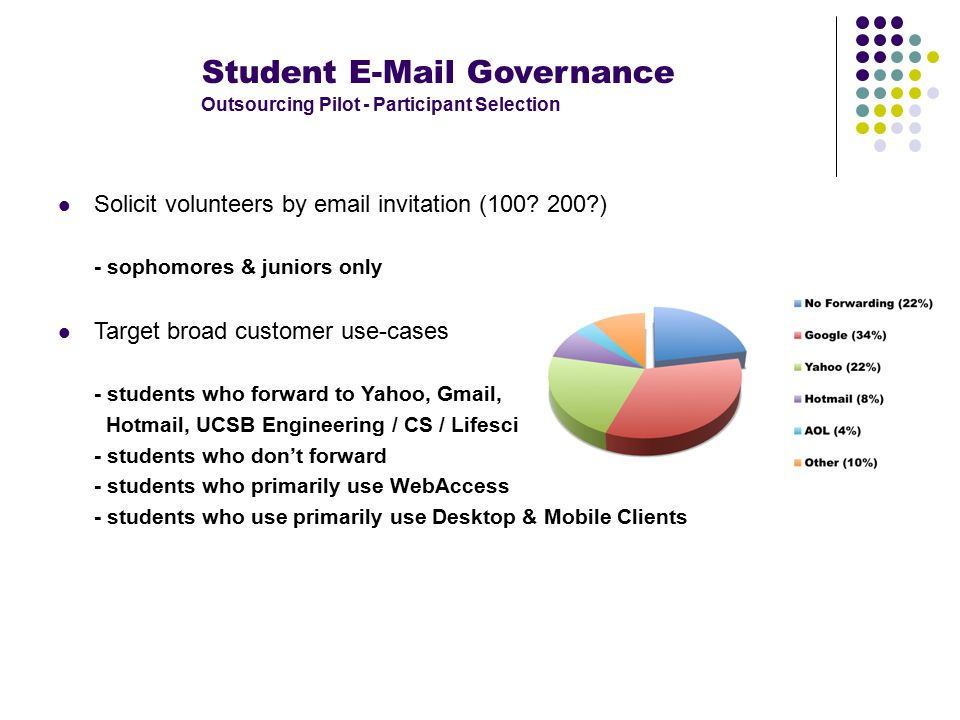 Student E-Mail Governance Outsourcing Pilot - Participant Selection Solicit volunteers by email invitation (100.