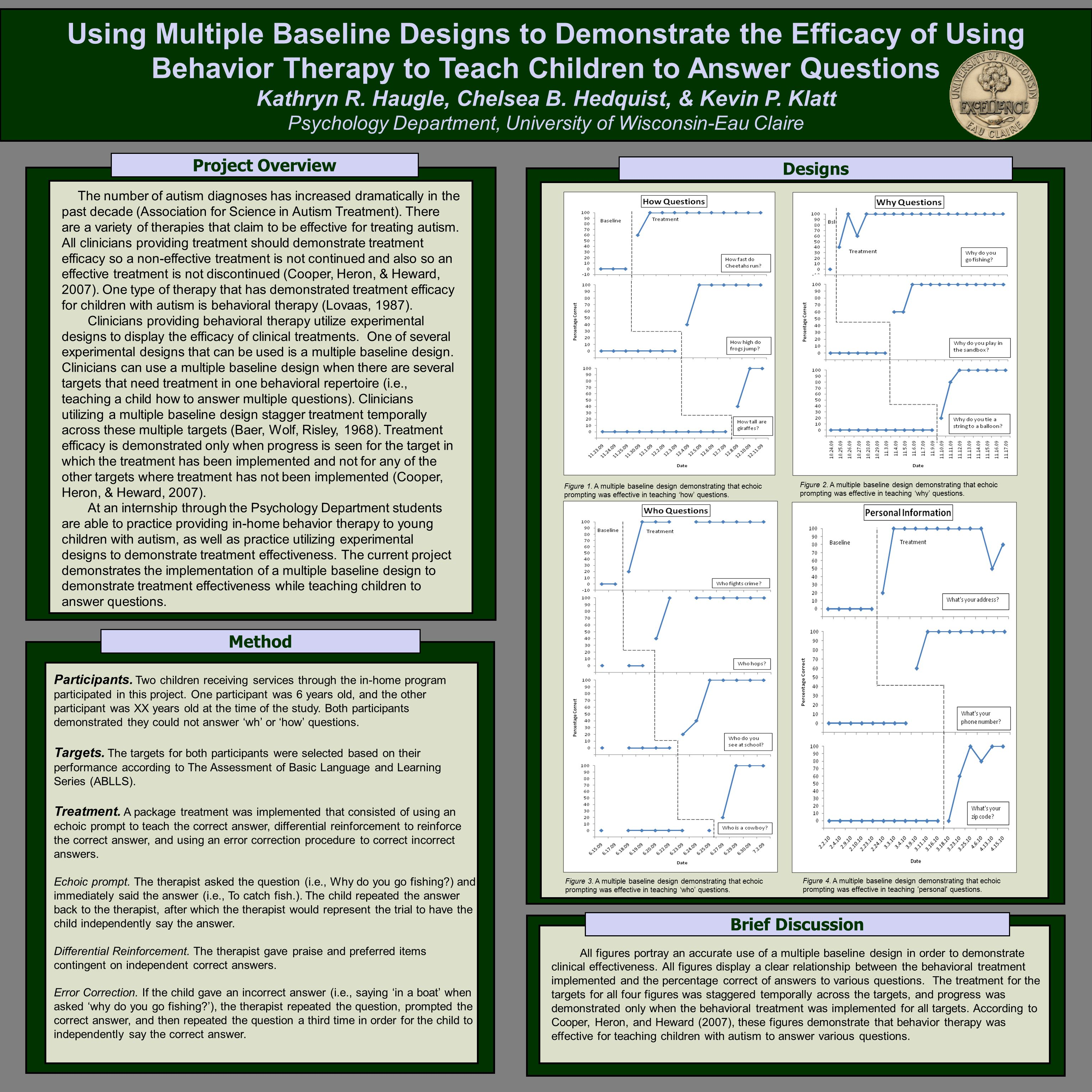 Using Multiple Baseline Designs to Demonstrate the Efficacy of Using Behavior Therapy to Teach Children to Answer Questions Kathryn R. Haugle, Chelsea