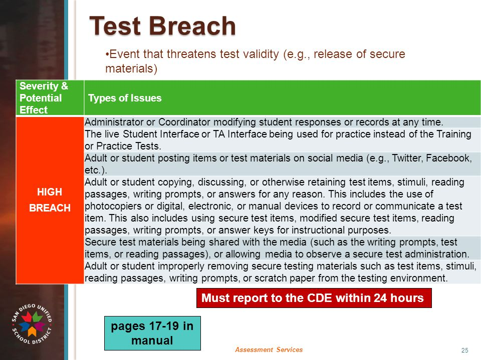 Test Breach Event that threatens test validity (e.g., release of secure materials) Severity & Potential Effect Types of Issues HIGH BREACH Administrat