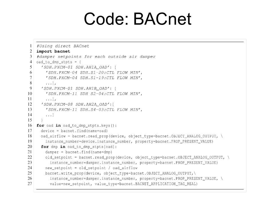 Code: BACnet