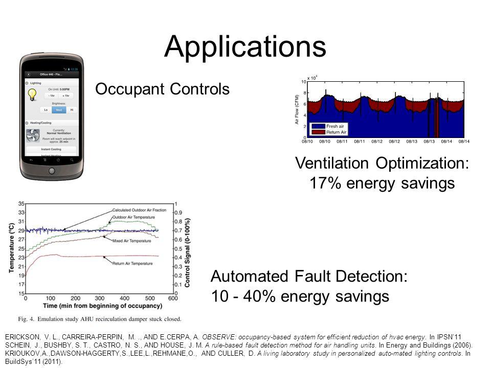 Applications Automated Fault Detection: 10 - 40% energy savings ERICKSON, V.