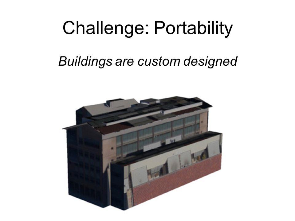 Challenge: Portability Buildings are custom designed
