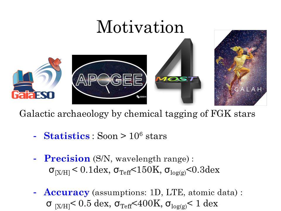 Methods Model atmosphere Detailed rad. Transfer 1D/ /3D LTE 1D/3D LTE/NLTE R. Collet