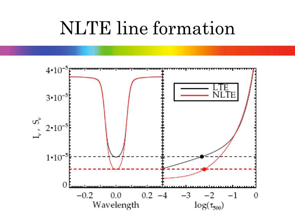 Ways forward A : NLTE-sensitive, B : not NLTE-sensitive