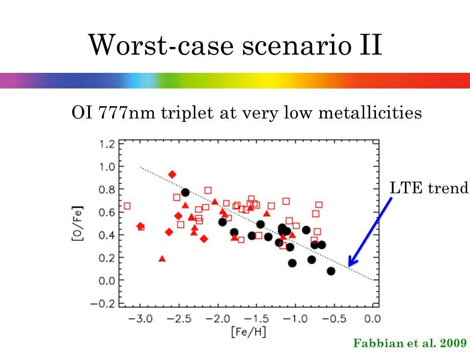 Ca in a VMP dwarf LTE NLTE 1D 3D HD19445 Teff=6000K log(g)=4.5 [Fe/H]=-2.0