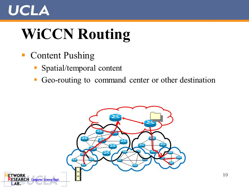 WiCCN Routing  Content Pushing  Spatial/temporal content  Geo-routing to command center or other destination 10