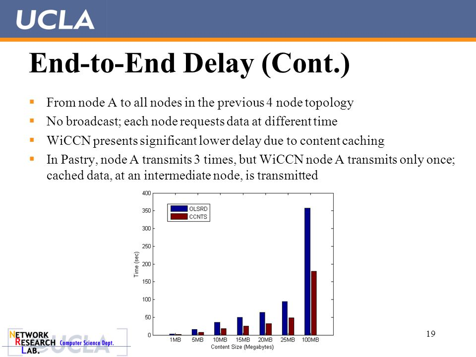 End-to-End Delay (Cont.)  From node A to all nodes in the previous 4 node topology  No broadcast; each node requests data at different time  WiCCN presents significant lower delay due to content caching  In Pastry, node A transmits 3 times, but WiCCN node A transmits only once; cached data, at an intermediate node, is transmitted 19